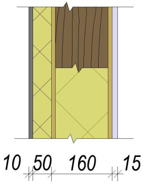 Стена из СИП панели